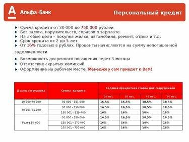 банк центр инвест отзывы кредит