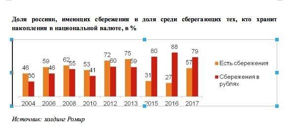 Из доллара в рубли онлайн калькулятор цб