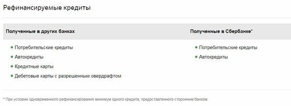 Карта в омске взять кредит сбербанк онлайн заявка на кредит киров