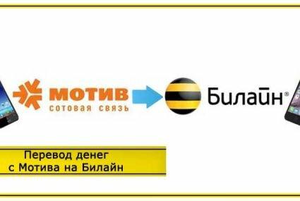 Кредиты онлайн в казахстане без процентов