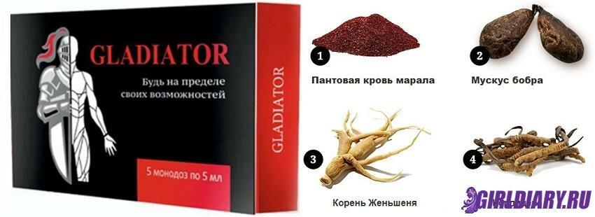 Gladiator для потенции в Тернополе