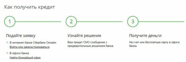 муниципальный банк онлайн заявка взять авто в аренду москва без залога