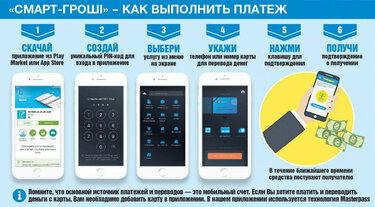 Игровые автоматы на телефон нокиа