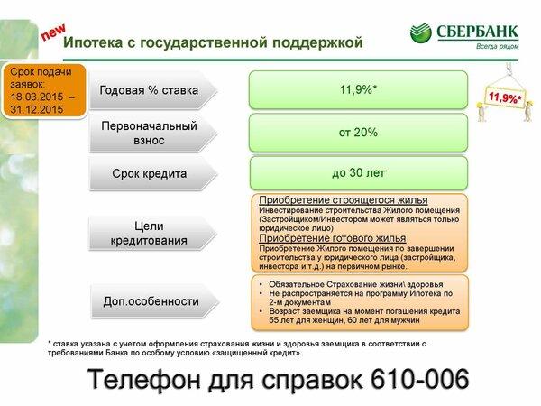 взять кредит с регистрацией в москве
