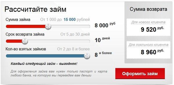 Деньги россии займ онлайн заявка