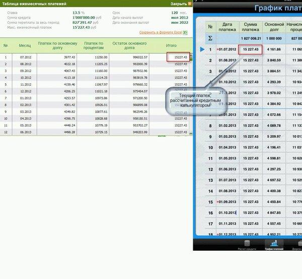 Кредитный калькулятор ренессанс банка потребительский кредит рассчитать калькулятор