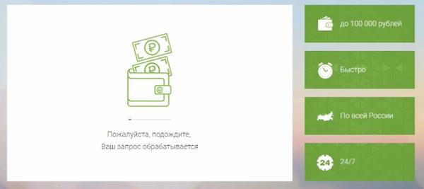 Взять кредит 100 рублей онлайн кто готов инвестировать бизнес