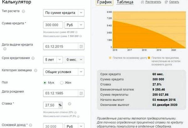 хоум банк кредит онлайн на карту