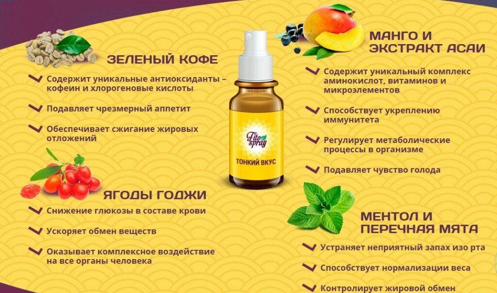 Fito Spray - спрей для похудения в Омске