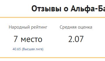 сбербанк кредит онлайн калькулятор 2020