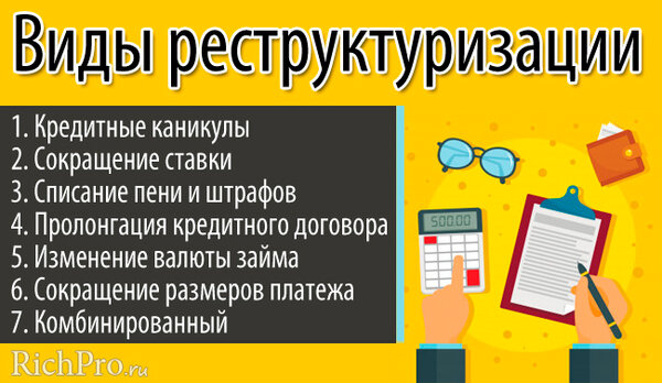 Как посчитать процент в банке по кредиту калькулятор онлайн