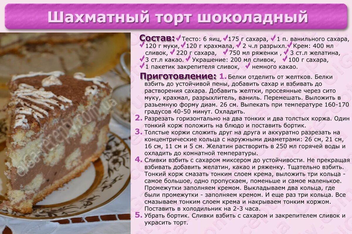 Все рецепты тортов с картинками