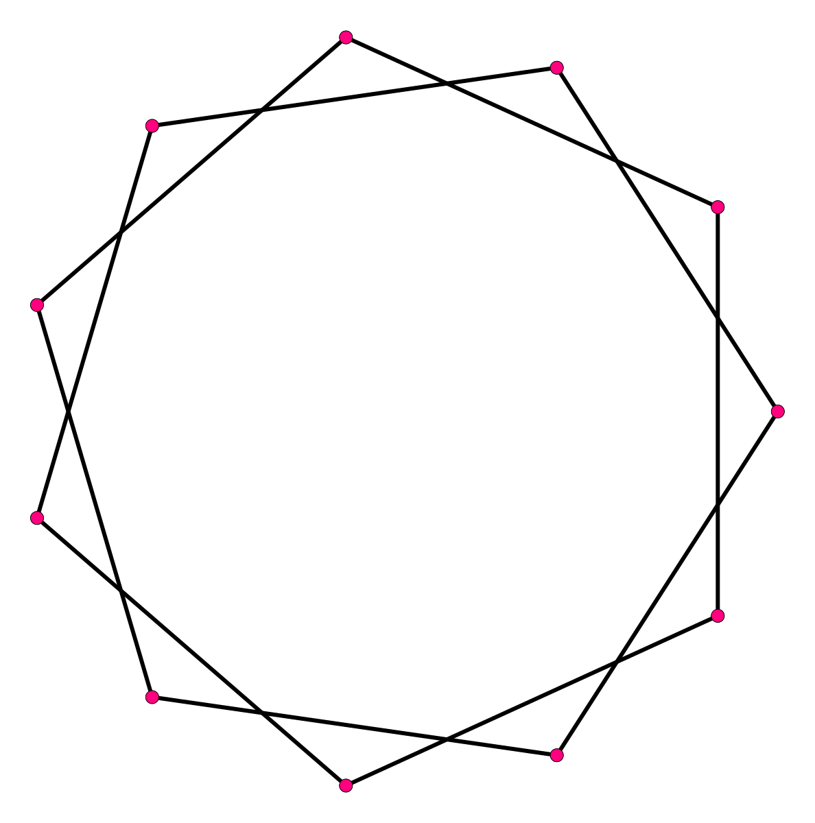 картинка правильного десятиугольника