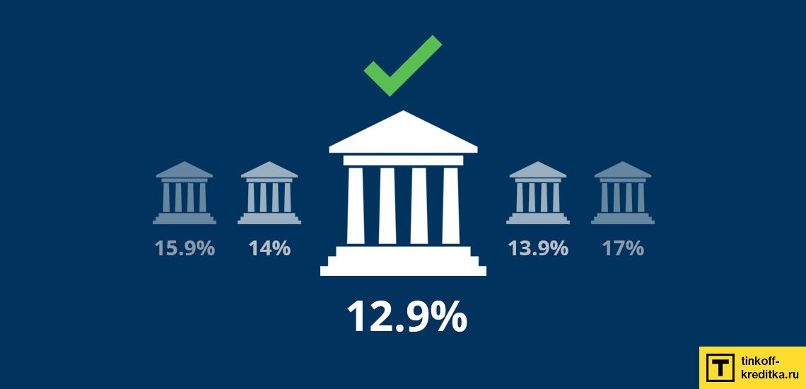 можно получить 13 процентов с потребительского кредита