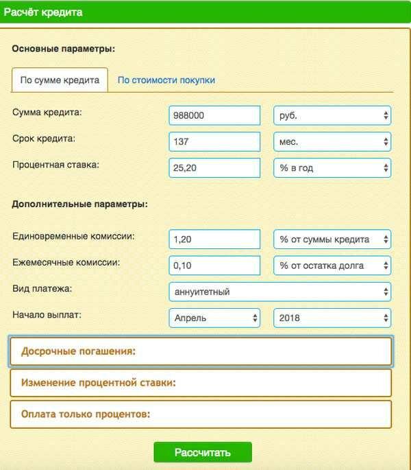 Кредит онлайн сбербанк саранск кредит онлайн с минимальным процентом