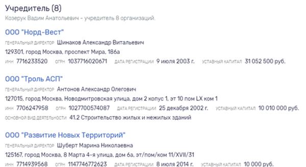 Российский капитал взять кредит кредиты сбербанка под залог недвижимости