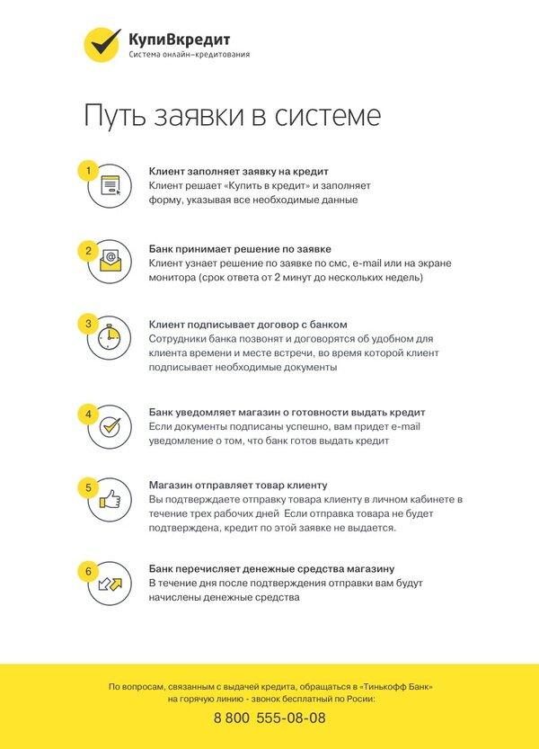 Кредит онлайн заявка ответ не могу взять кредит владивосток