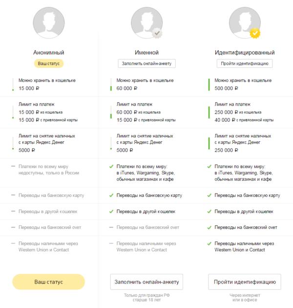 кредитная карта втб мультикарта оформить онлайн