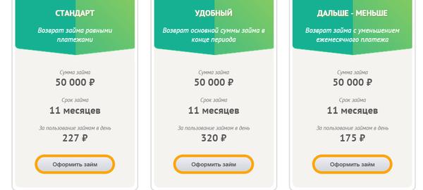 долгосрочные займы на карту онлайн с ежемесячной оплатой на 36 месяцев