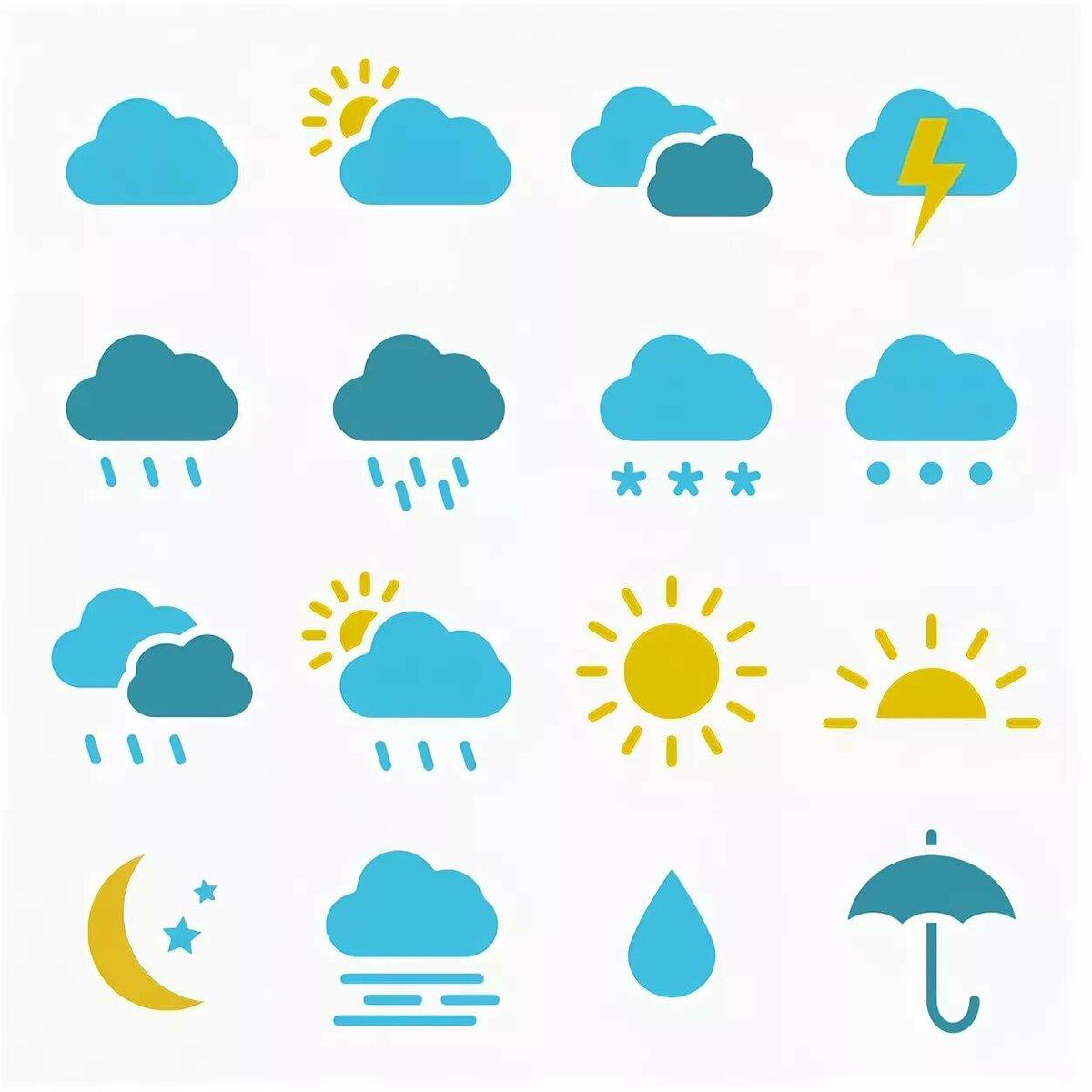 Символы для прогноза в картинках