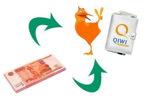 проверенные займы онлайн на киви кошелек