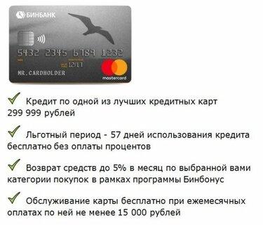 потребительский кредит с низкой москва
