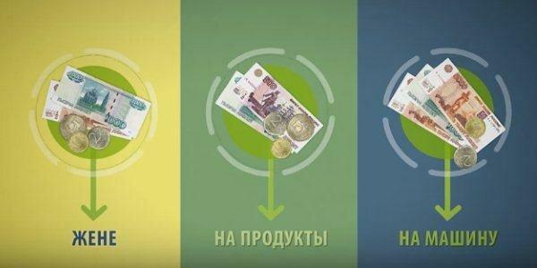 потребительский кредит от сбербанка