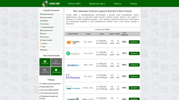 онлайн кредиты в казахстане без отказа