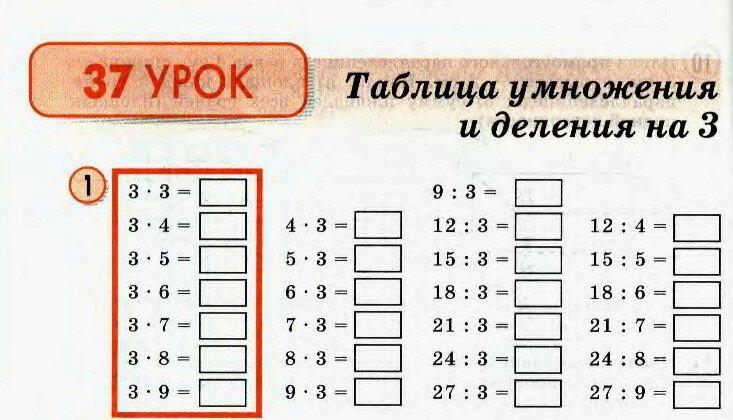 Проверка таблица умножения картинки