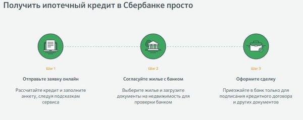 Нижний новгород взять кредит в сбербанке кредит безработному без залога