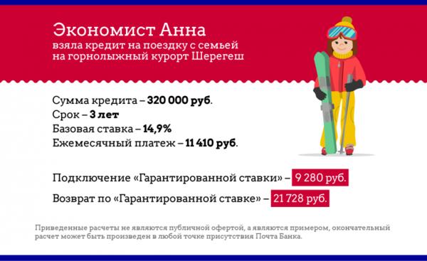 Вкаком банке взять кредит казахстан получит кредит на сельское хозяйство