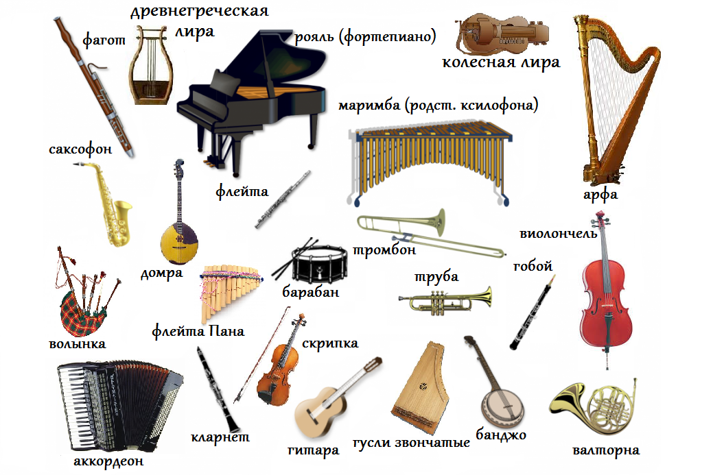 Название с картинками инструментов
