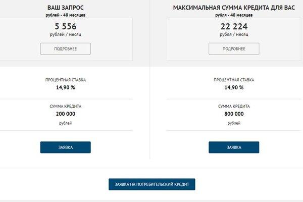 Кредит 800000 рублей на 5 лет сбербанк