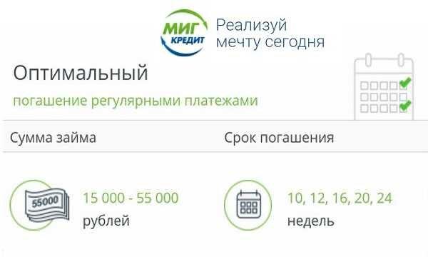 как оплатить кредит в сетелем банке через сбербанк онлайн без комиссии