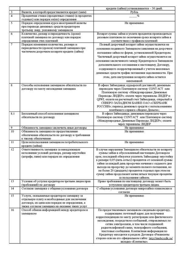 договор займа гк украины займ на первоначальный взнос по ипотеке