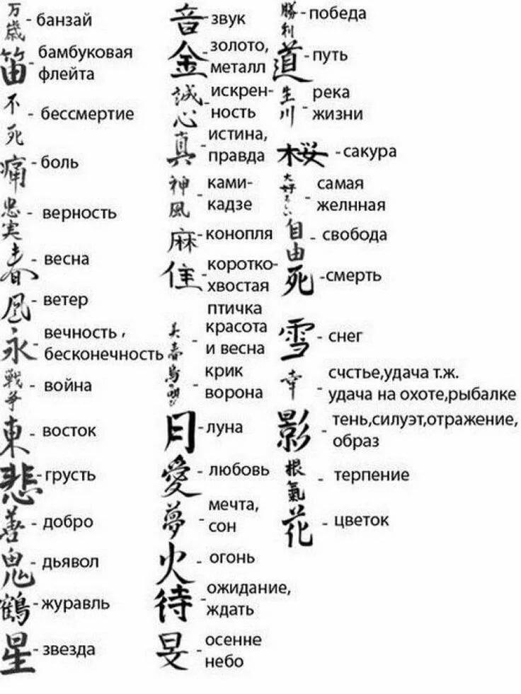 Крутые картинки, китайские надписи с переводом картинки