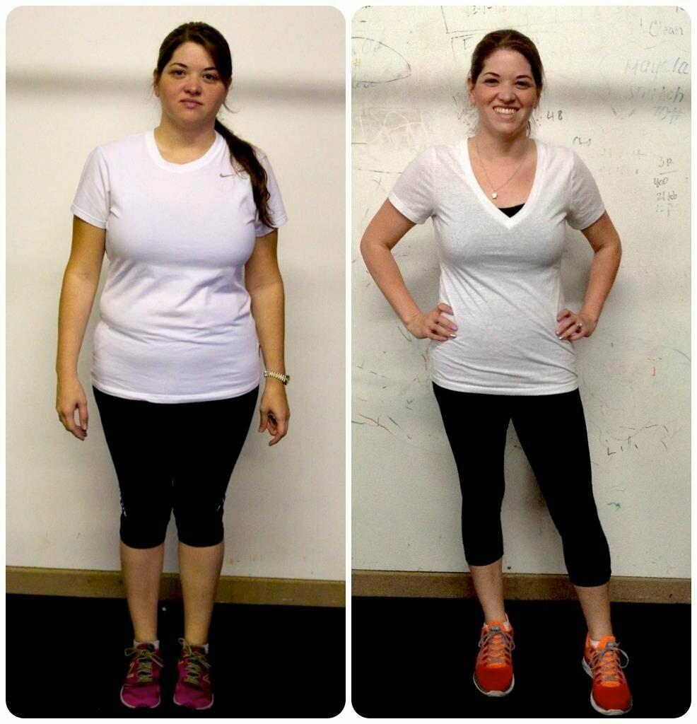 Реально Действующие Способы Похудения. Реально эффективные способы похудения для женщин в домашних условиях