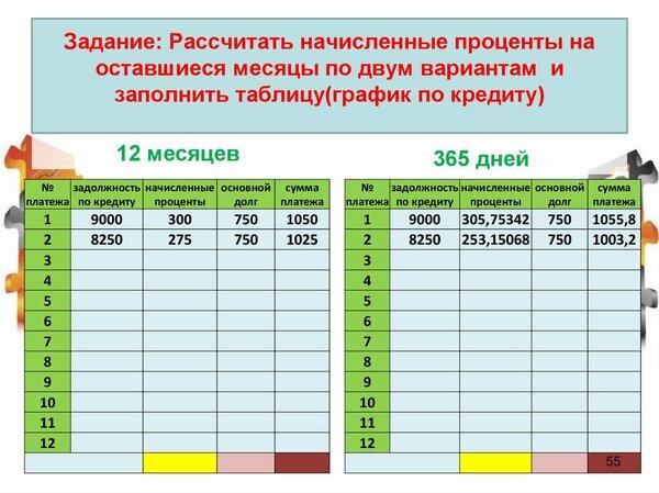рассчитать кредит на авто беларусбанк как узнать номер мобильного телефона мтс по фамилии в беларуси