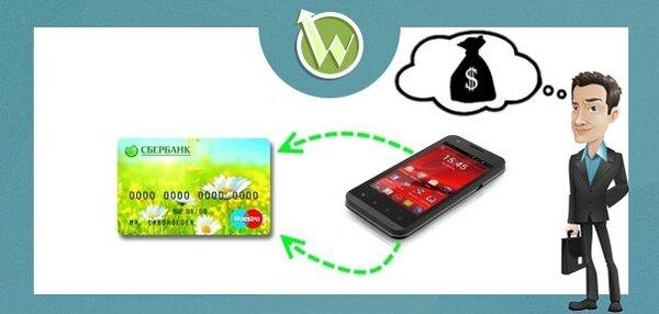 Деньги на телефон с банковской карты
