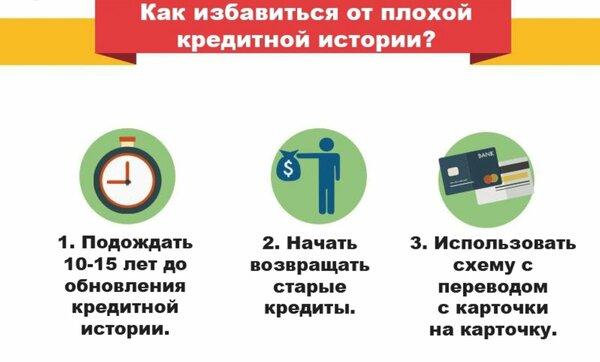 Взять кредит в г мурманске кредитный калькулятор ипотечный кредит онлайн