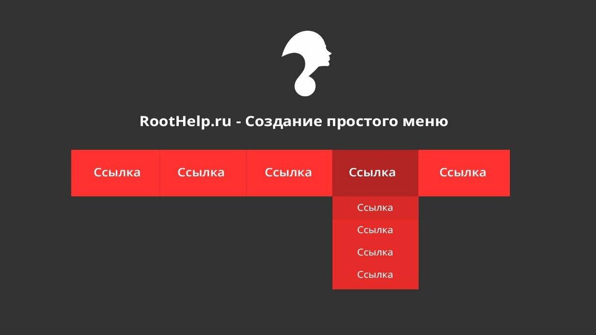 Создание сайта всплывающее меню обучение разработки и созданию сайта