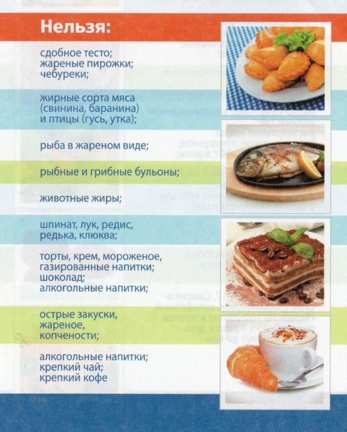 Гепатит Диета Продукты. Правильное питание при гепатите С: диета, рецепты блюд и примерное меню из полезных продуктов