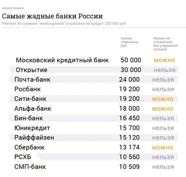 Взять кредит в банке открытие онлайн заявка нижний новгород