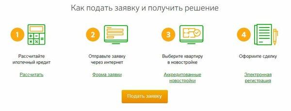 Кредиты на жилье в беларуси все банки