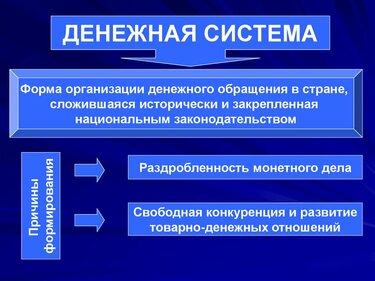 Потребительский кредит в банке развития