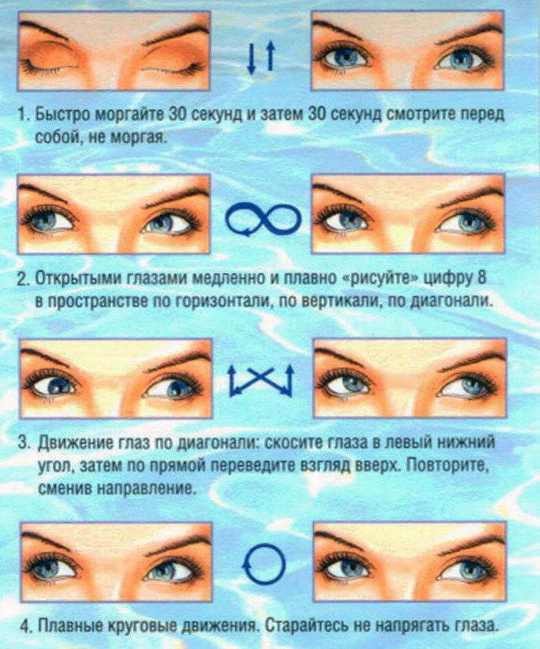 упражнения с картинками для коррекции зрение секрет