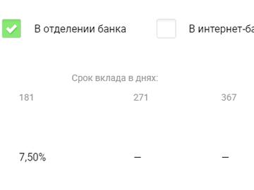 телефон банк ренессанс кредит подольск