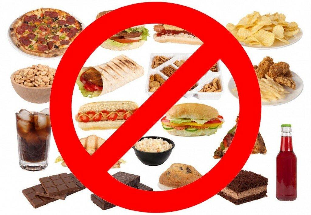 правильное питание что можно что нельзя картинки виде картинок