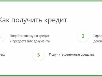 Сбербанк в хабаровске как взять кредит получить кредит по скорингу