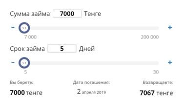 выдам займ в казахстане